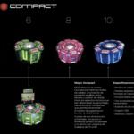 Variedad de puestos Compact