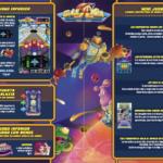 Distintos juegos máquina recreativa galaxia